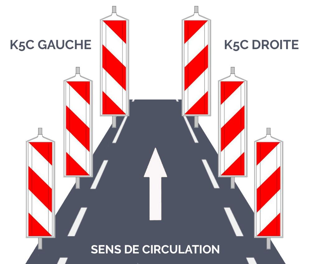 Schéma d'implantation des balises K5C