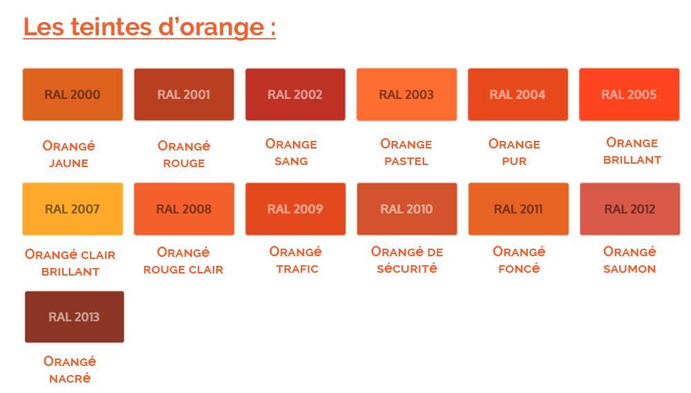 Les teintes d'orange du RAL classique