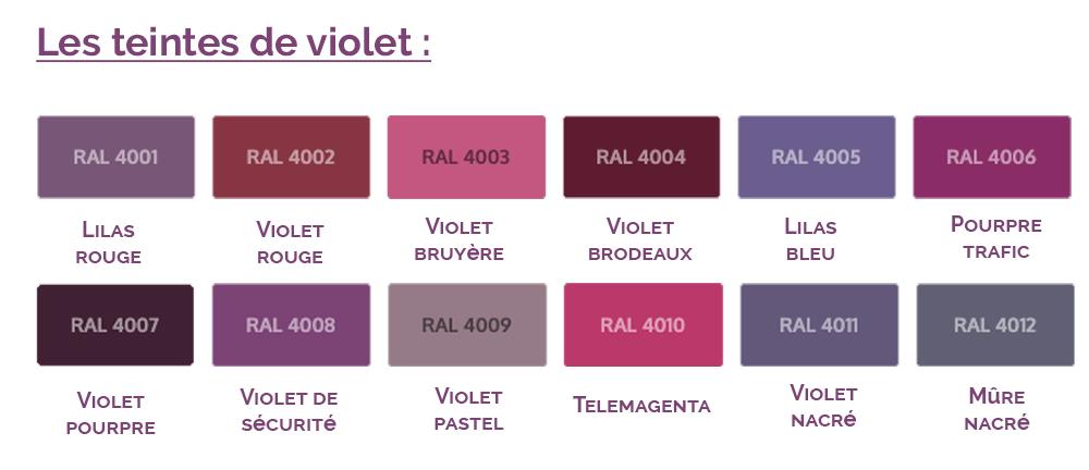 Les teintes de violet du RAL classique