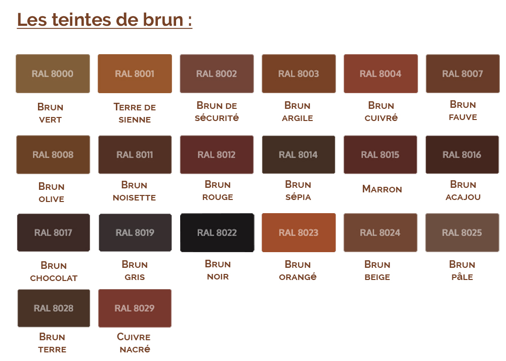Les teintes de brun du RAL classique