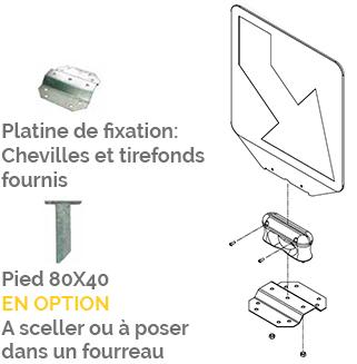 Fixation du kit